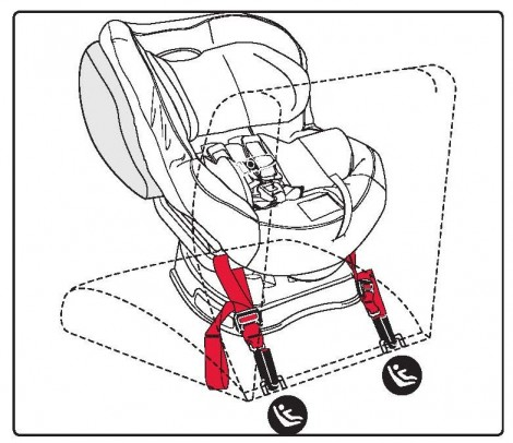 Britax Reminds Us to Check the LATCH