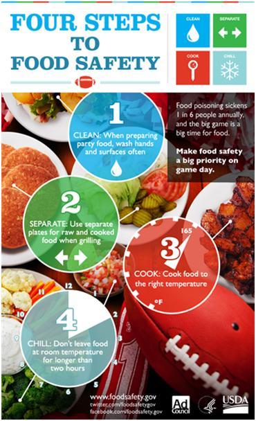 Food safety tips for super bowl