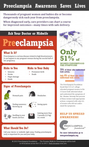 Preeclampsia Awareness