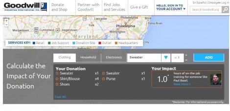goodwill donation impact