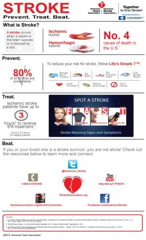 May is Stroke Awareness Month- How to Recognize a Stroke F.A.S.T.