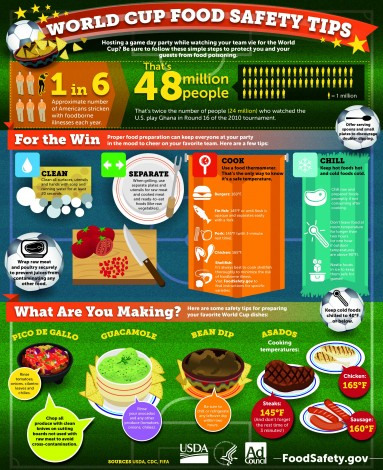 WORLD_CUP_FOOD_SAFETY