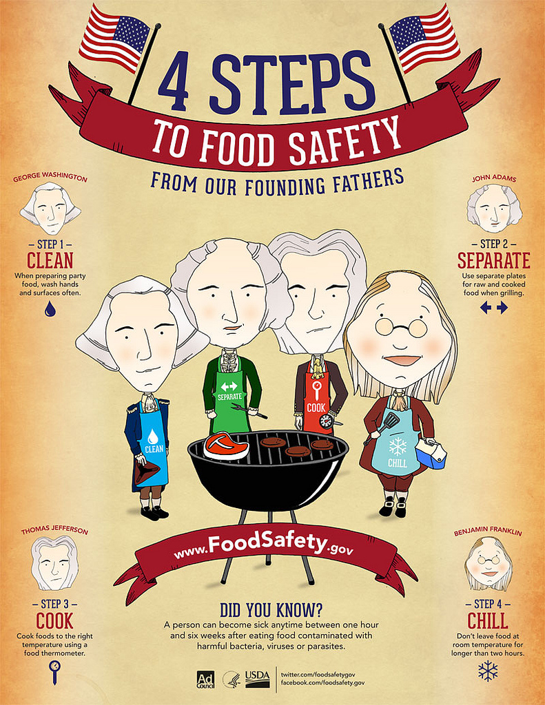 4 Steps to Food Safety