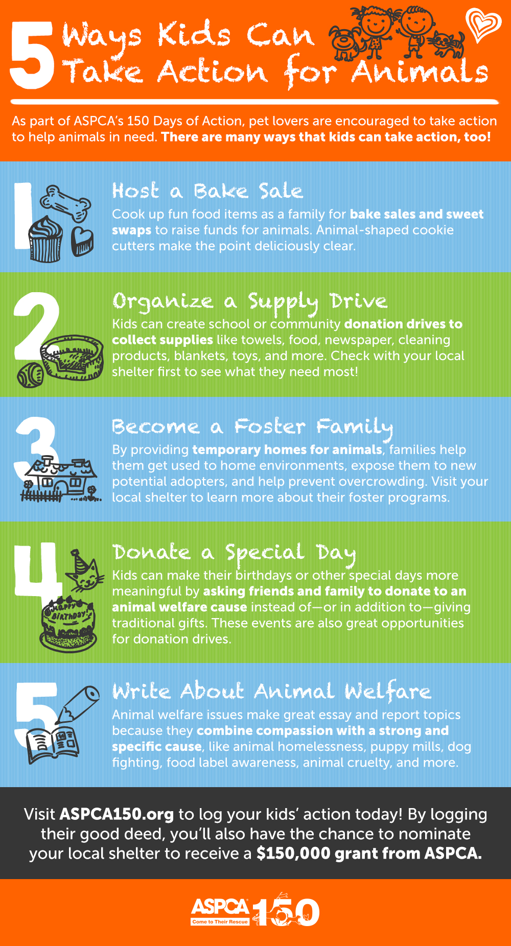 5 Ways Kids Can Take Action for Animals! #ASPCA150